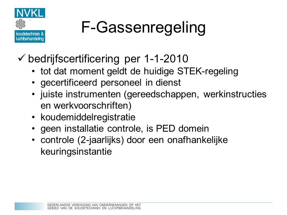F-Gassenregeling bedrijfscertificering per 1-1-2010 tot dat moment geldt de huidige STEK-regeling gecertificeerd personeel in dienst juiste instrument