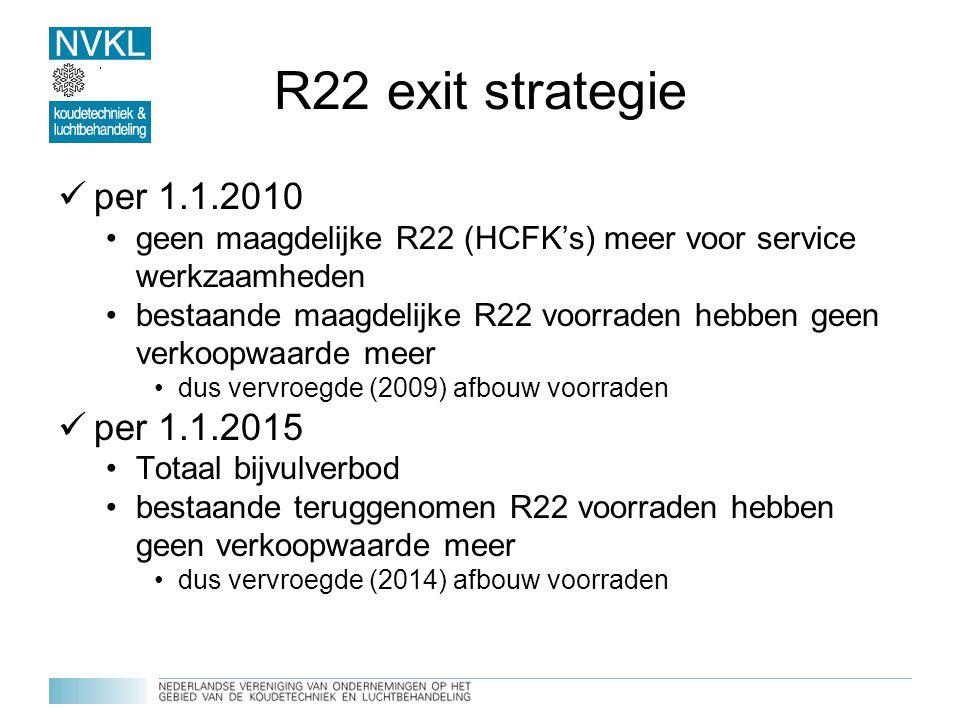 R22 exit strategie per 1.1.2010 geen maagdelijke R22 (HCFK's) meer voor service werkzaamheden bestaande maagdelijke R22 voorraden hebben geen verkoopw