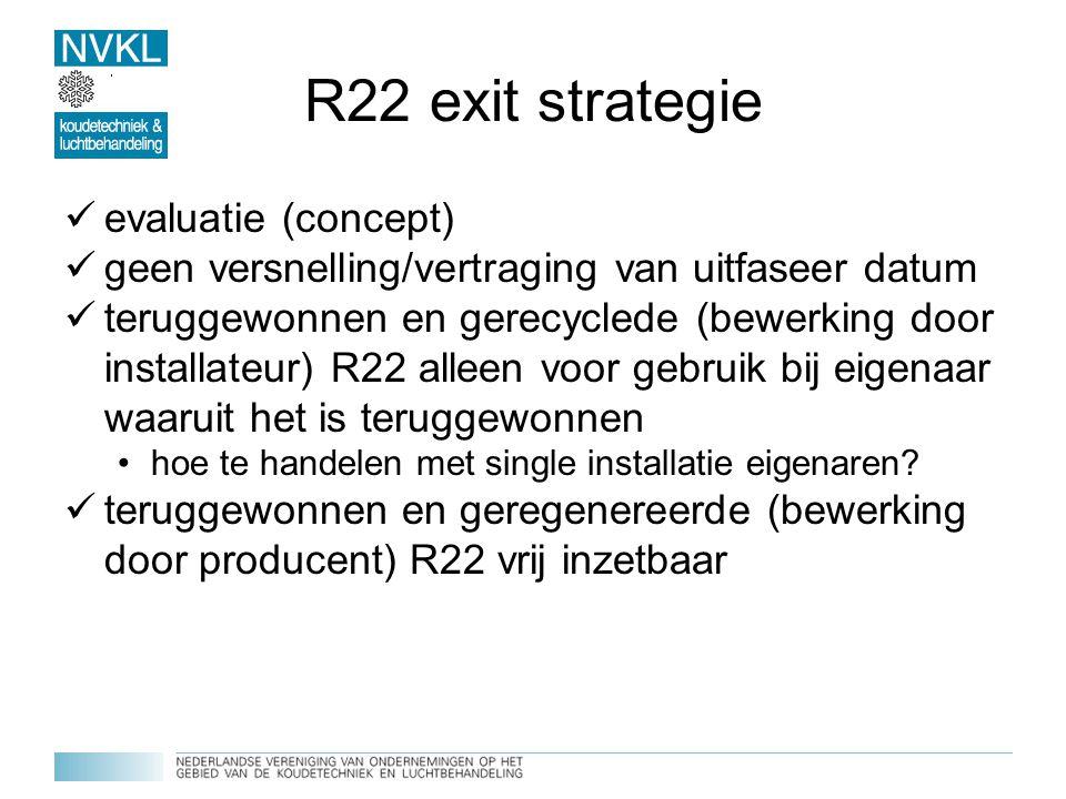 R22 exit strategie evaluatie (concept) geen versnelling/vertraging van uitfaseer datum teruggewonnen en gerecyclede (bewerking door installateur) R22
