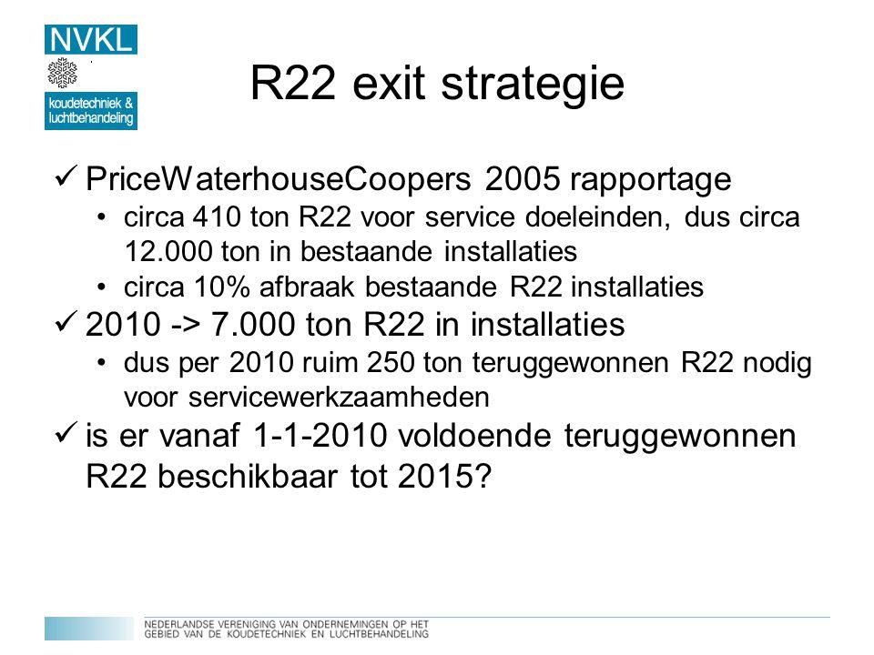 R22 exit strategie PriceWaterhouseCoopers 2005 rapportage circa 410 ton R22 voor service doeleinden, dus circa 12.000 ton in bestaande installaties ci