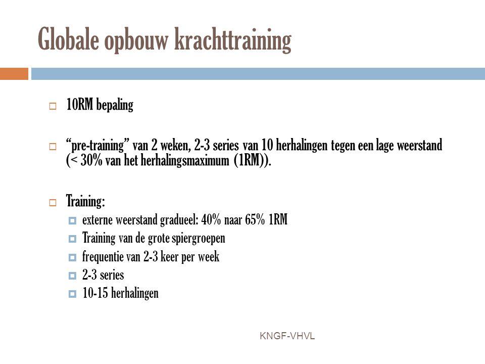 """Globale opbouw krachttraining  10RM bepaling  """"pre-training"""" van 2 weken, 2-3 series van 10 herhalingen tegen een lage weerstand (< 30% van het herh"""