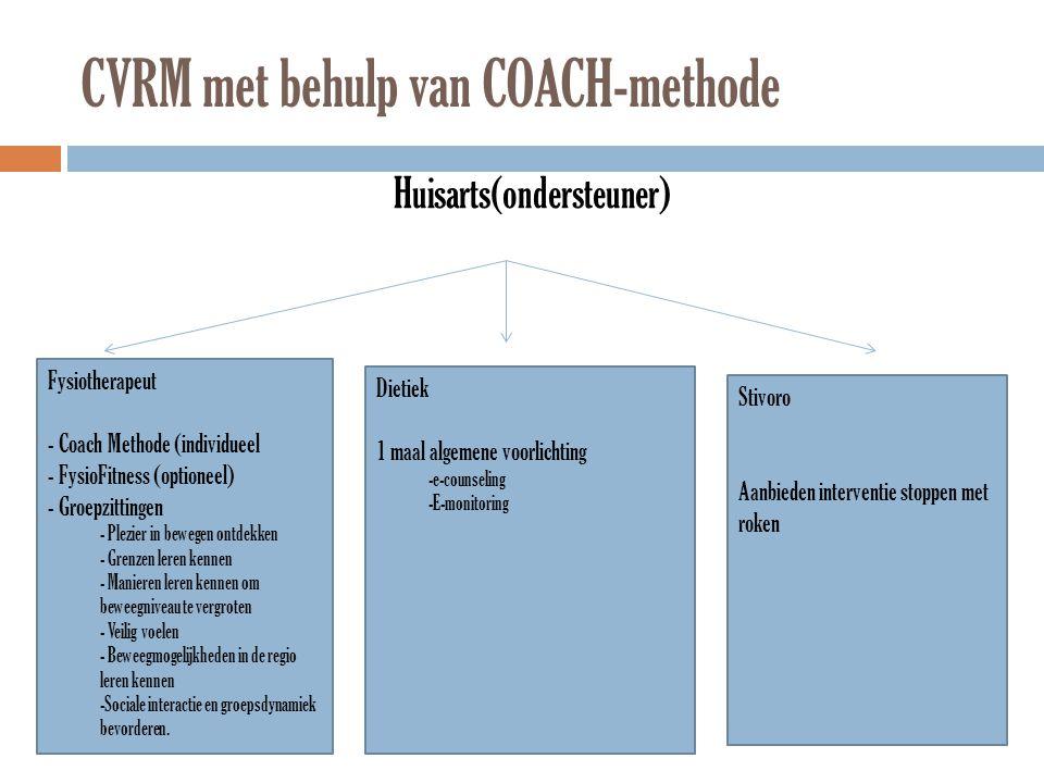 CVRM met behulp van COACH-methode Huisarts(ondersteuner) Fysiotherapeut - Coach Methode (individueel - FysioFitness (optioneel) - Groepzittingen - Ple