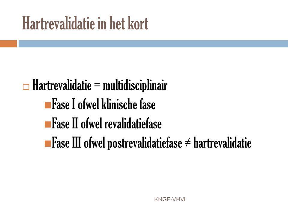 Hartrevalidatie in het kort  Hartrevalidatie = multidisciplinair Fase I ofwel klinische fase Fase II ofwel revalidatiefase Fase III ofwel postrevalid