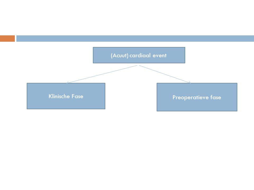 Klinische Fase Preoperatieve fase (Acuut) cardiaal event
