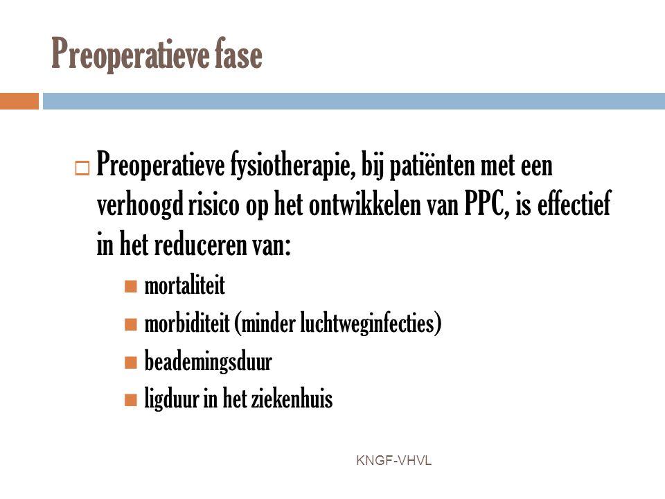 Preoperatieve fase  Preoperatieve fysiotherapie, bij patiënten met een verhoogd risico op het ontwikkelen van PPC, is effectief in het reduceren van: