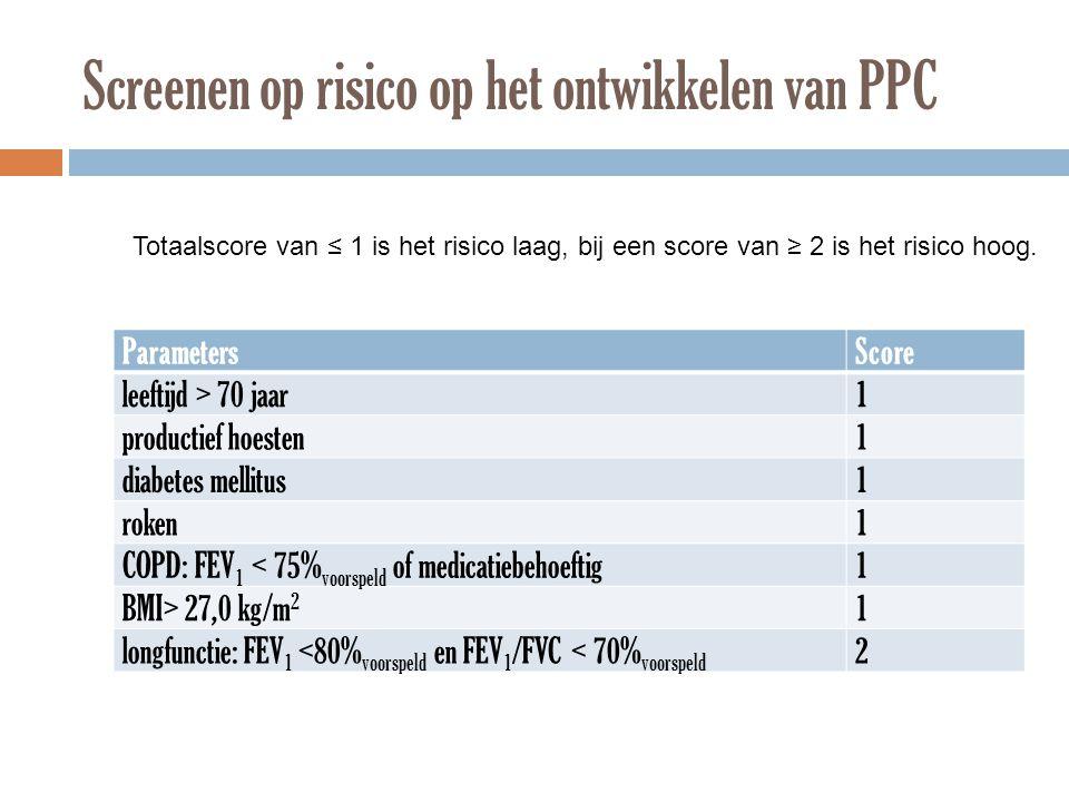 Screenen op risico op het ontwikkelen van PPC ParametersScore leeftijd > 70 jaar1 productief hoesten1 diabetes mellitus1 roken1 COPD: FEV 1 < 75% voor