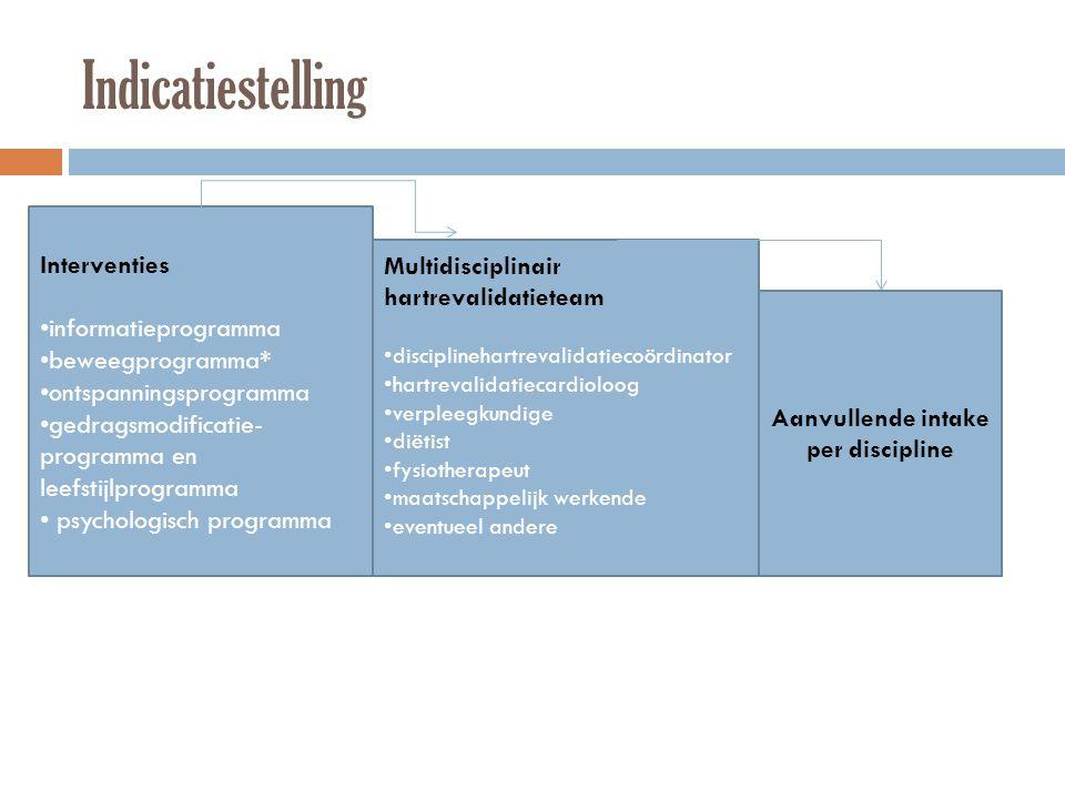 Indicatiestelling Interventies informatieprogramma beweegprogramma* ontspanningsprogramma gedragsmodificatie- programma en leefstijlprogramma psycholo