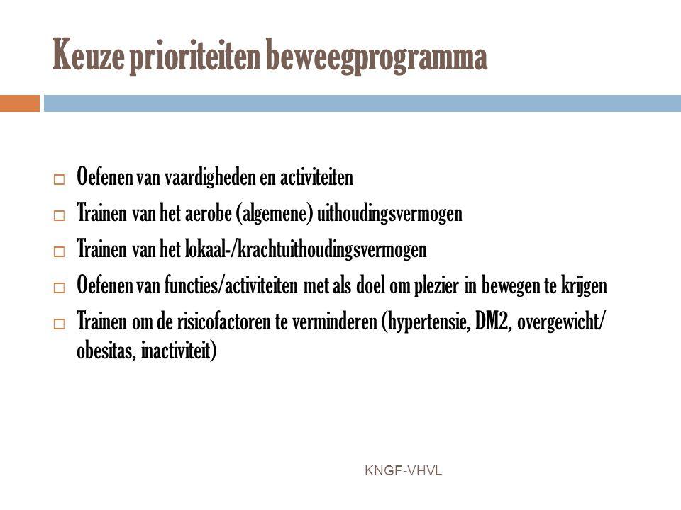 Keuze prioriteiten beweegprogramma  Oefenen van vaardigheden en activiteiten  Trainen van het aerobe (algemene) uithoudingsvermogen  Trainen van he