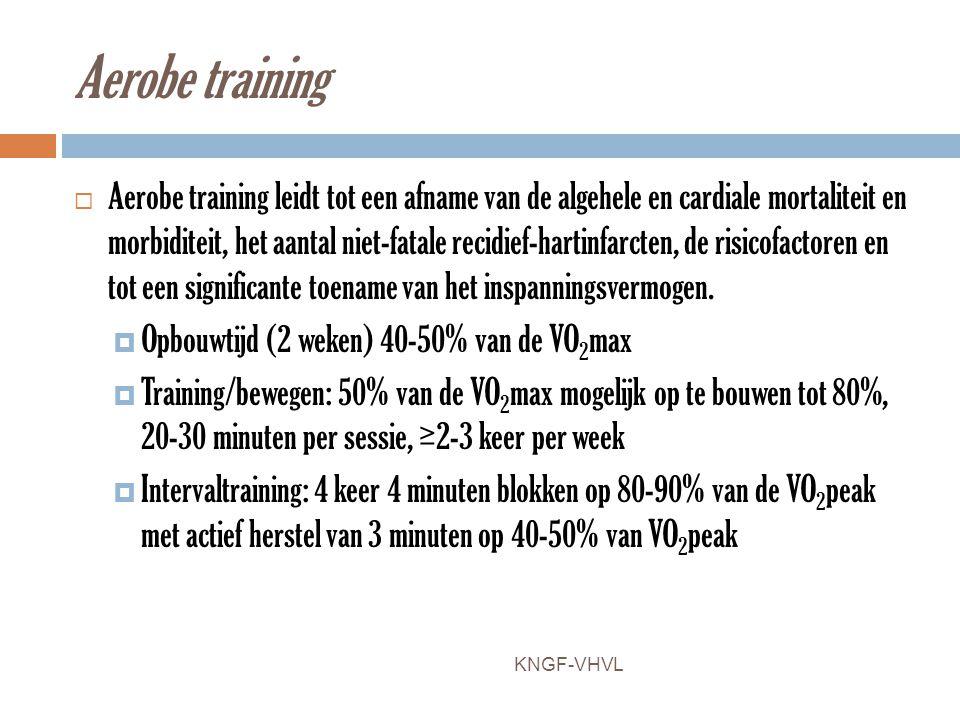 Aerobe training  Aerobe training leidt tot een afname van de algehele en cardiale mortaliteit en morbiditeit, het aantal niet-fatale recidief-hartinf