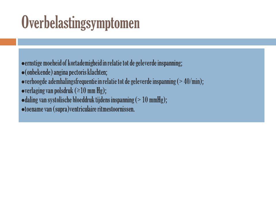 Overbelastingsymptomen  ernstige moeheid of kortademigheid in relatie tot de geleverde inspanning;  (onbekende) angina pectoris klachten;  verhoogd
