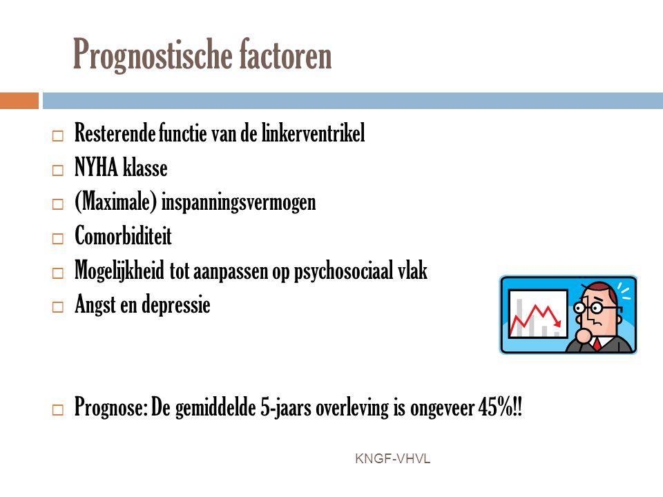 Prognostische factoren  Resterende functie van de linkerventrikel  NYHA klasse  (Maximale) inspanningsvermogen  Comorbiditeit  Mogelijkheid tot a