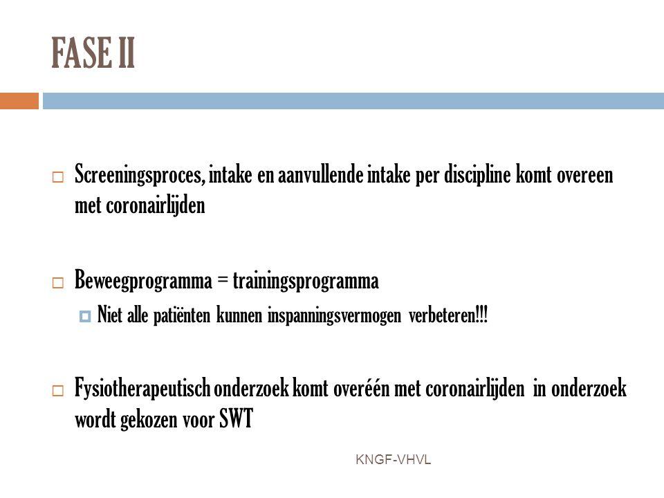 FASE II  Screeningsproces, intake en aanvullende intake per discipline komt overeen met coronairlijden  Beweegprogramma = trainingsprogramma  Niet