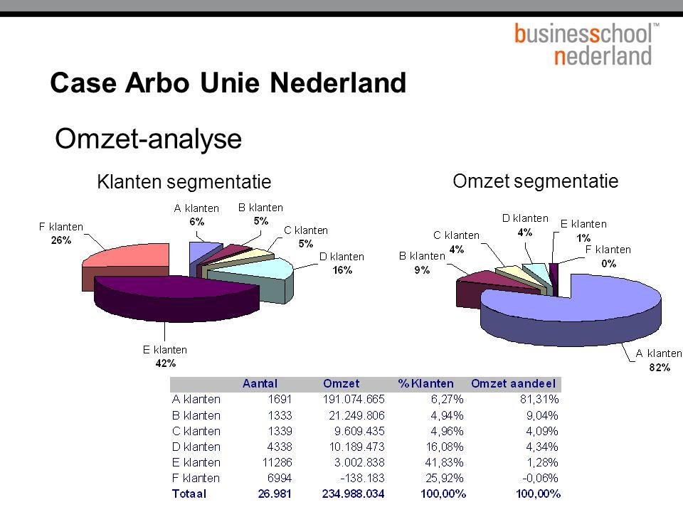 Case Arbo Unie Nederland Omzet segmentatie Klanten segmentatie Omzet-analyse