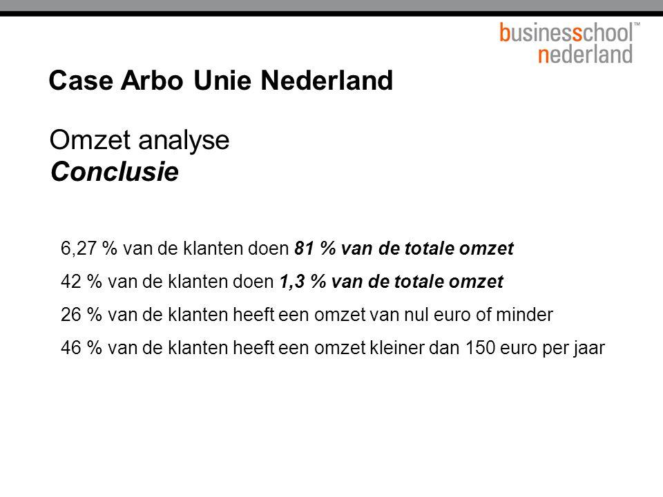 Omzet analyse Conclusie 6,27 % van de klanten doen 81 % van de totale omzet 42 % van de klanten doen 1,3 % van de totale omzet 26 % van de klanten heeft een omzet van nul euro of minder 46 % van de klanten heeft een omzet kleiner dan 150 euro per jaar Case Arbo Unie Nederland