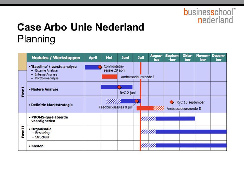 Case Arbo Unie Nederland Planning