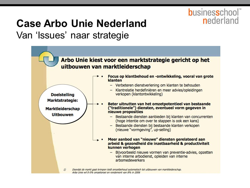 Case Arbo Unie Nederland Van 'Issues' naar strategie