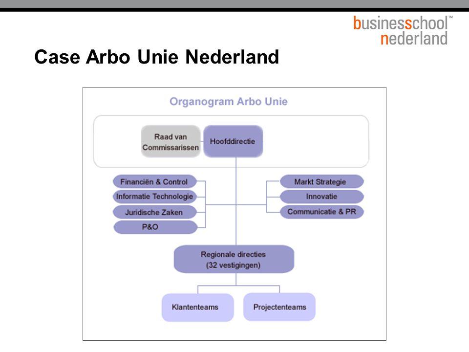 Case Arbo Unie Nederland Van 'Issues' naar strategie
