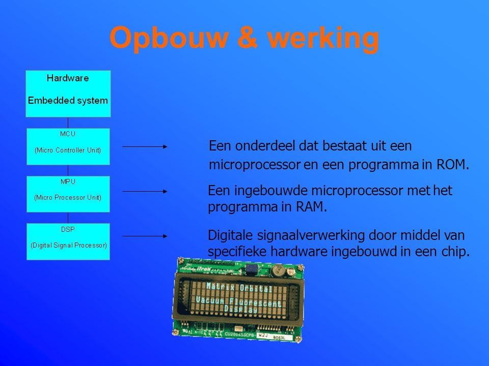 Geschiedenis & ontwikkeltraject Het eerste embedded system De komst van de IC-macro-chips microchips