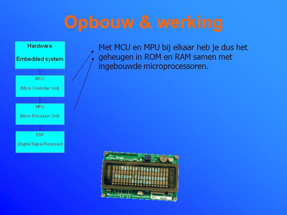 Opbouw & werking Een onderdeel dat bestaat uit een microprocessor en een programma in ROM. Een ingebouwde microprocessor met het programma in RAM. Dig