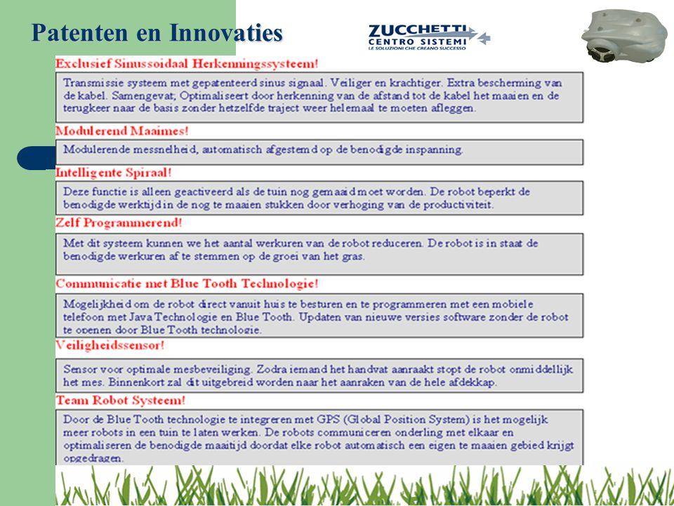 Patenten en Innovaties