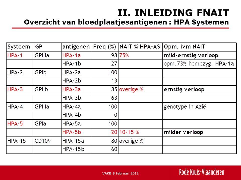 II. INLEIDING FNAIT Overzicht van bloedplaatjesantigenen : HPA Systemen VAKB 8 februari 2012