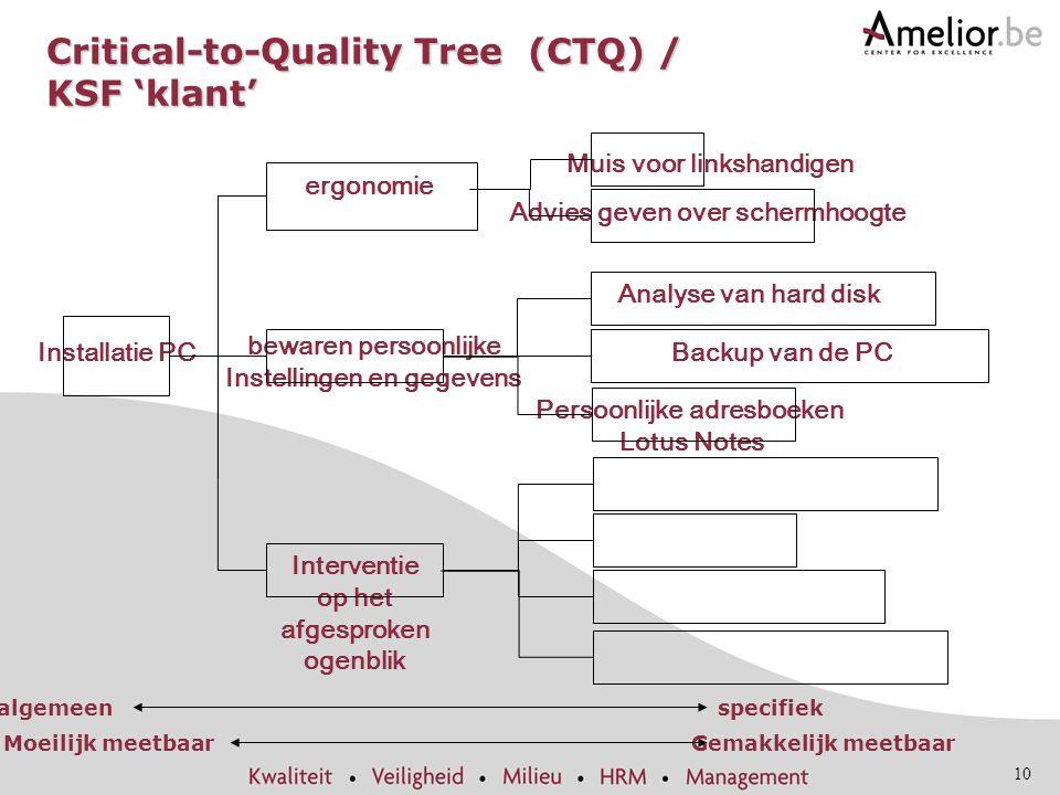 10 Critical-to-Quality Tree (CTQ) / KSF 'klant' Installatie PC bewaren persoonlijke Instellingen en gegevens Interventie op het afgesproken ogenblik P