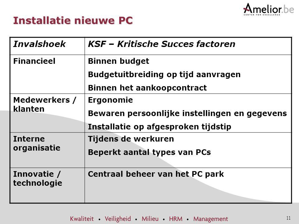 11 Installatie nieuwe PC InvalshoekKSF – Kritische Succes factoren FinancieelBinnen budget Budgetuitbreiding op tijd aanvragen Binnen het aankoopcontr