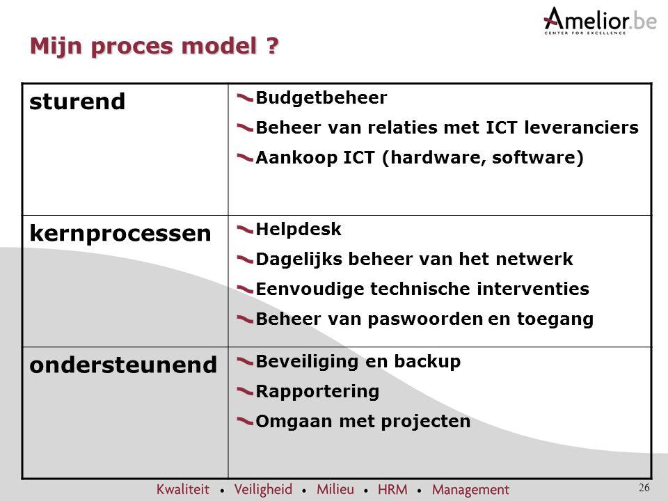 26 Mijn proces model ? sturend Budgetbeheer Beheer van relaties met ICT leveranciers Aankoop ICT (hardware, software) kernprocessen Helpdesk Dagelijks