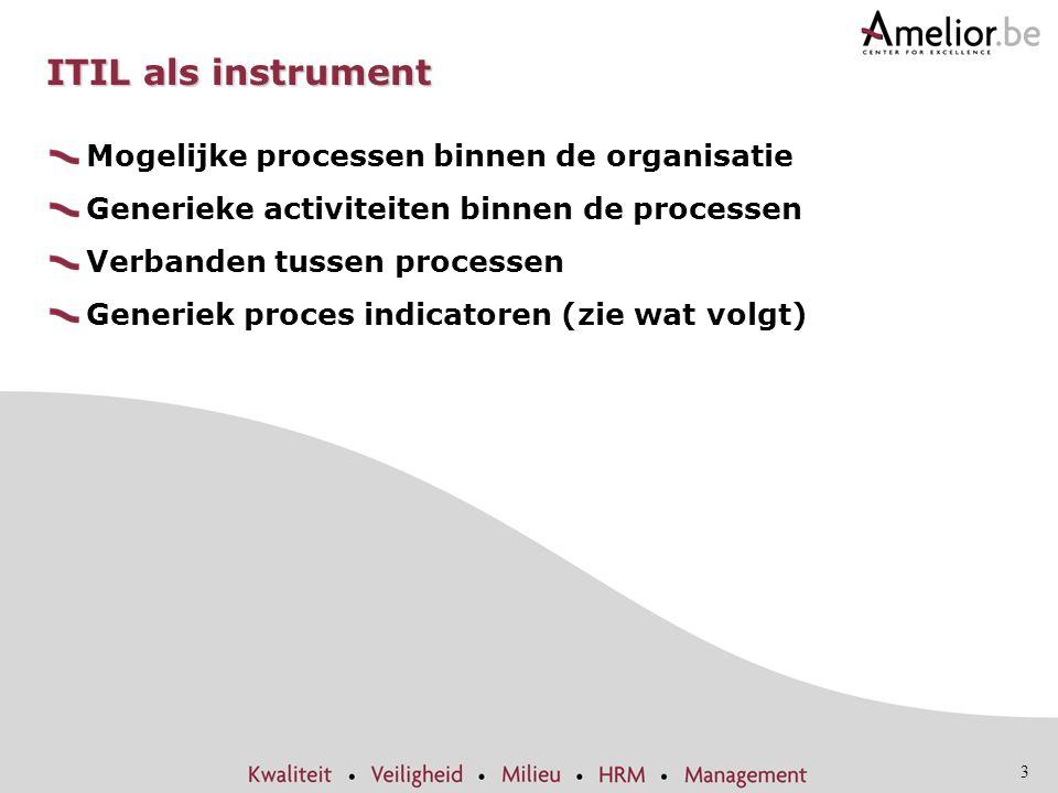 3 ITIL als instrument Mogelijke processen binnen de organisatie Generieke activiteiten binnen de processen Verbanden tussen processen Generiek proces