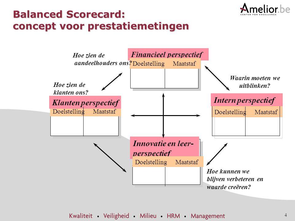 4 Doelstelling Maatstaf Balanced Scorecard: concept voor prestatiemetingen Doelstelling Maatstaf Waarin moeten we uitblinken? Hoe zien de klanten ons?