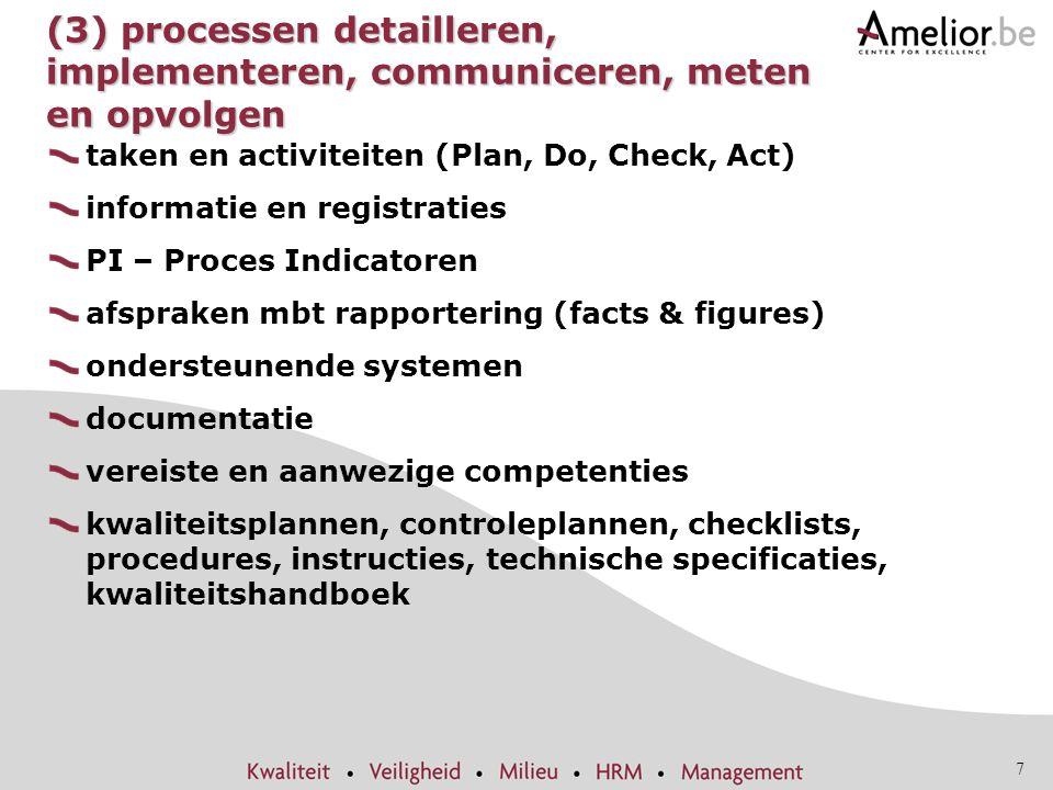 8 Procesmodel volgens ISO 9001:2000 CONTINUE VERBETERING VAN KWALITEITSMANAGEMENTSYSTEEM KLANTENKLANTEN EISENEISEN KLANTENKLANTEN T E V R E D E N H EI D Directie- verantwoordelijkheid Realiseren van het product Management van middelen Meting, analyse en verbetering InputOutput Product