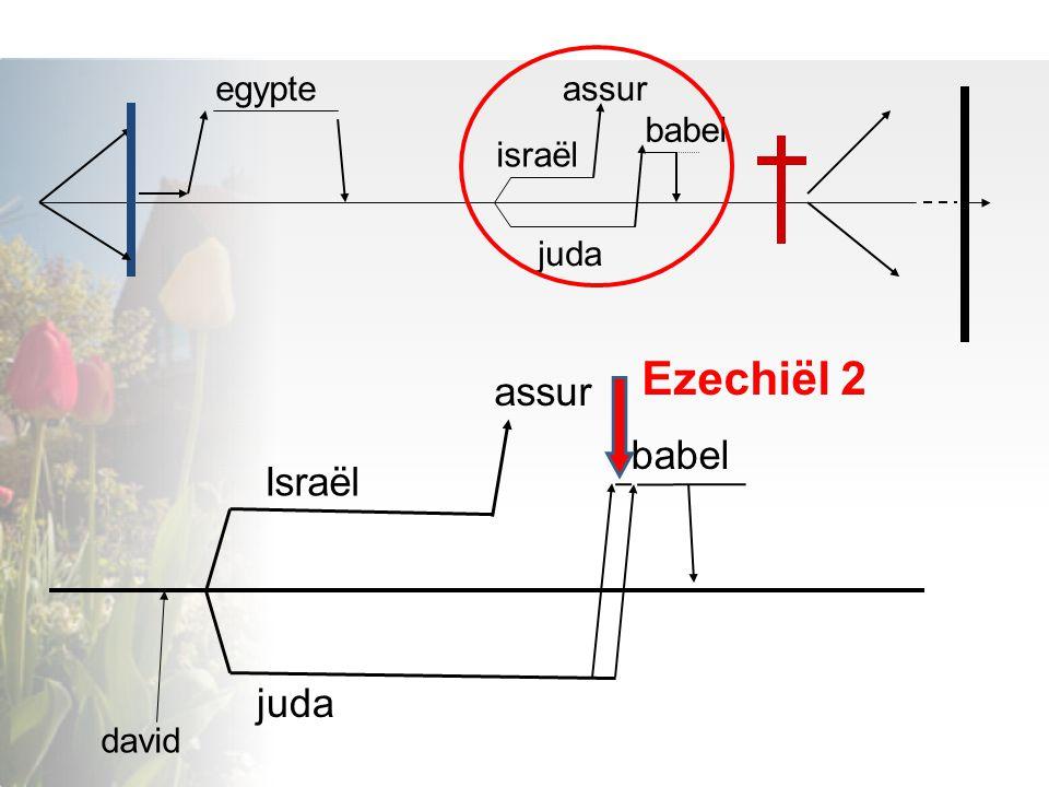 israël juda egypteassur babel david Israël juda assur babel Ezechiël 2
