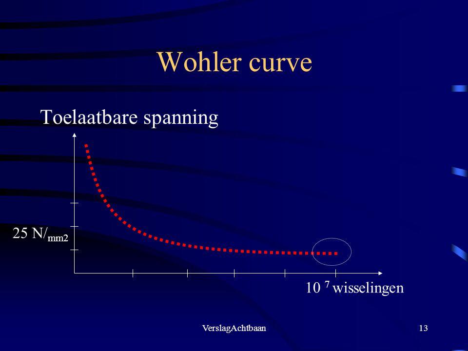 VerslagAchtbaan13 Wohler curve Toelaatbare spanning 10 7 wisselingen 25 N/ mm2