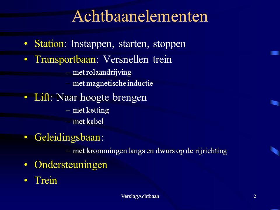 VerslagAchtbaan2 Achtbaanelementen Station: Instappen, starten, stoppen Transportbaan: Versnellen trein –met rolaandrijving –met magnetische inductie
