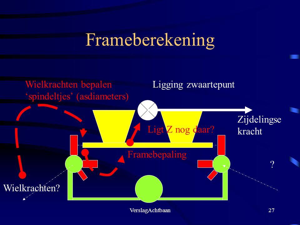 VerslagAchtbaan27 Frameberekening Ligging zwaartepunt Zijdelingse kracht Wielkrachten? ? Wielkrachten bepalen 'spindeltjes' (asdiameters) Framebepalin
