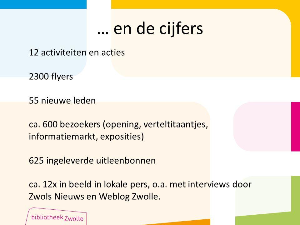 … en de cijfers 12 activiteiten en acties 2300 flyers 55 nieuwe leden ca.