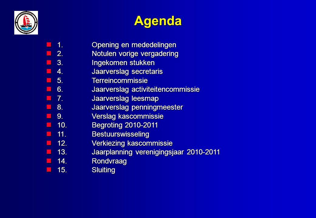 Opening en Mededelingen Voorzitter Lief en leed Van de PV (Bijeenkomst, ALV) Andere memorabele zaken Agendapunt 5 Terreincie: voorstel vrijdag herzien