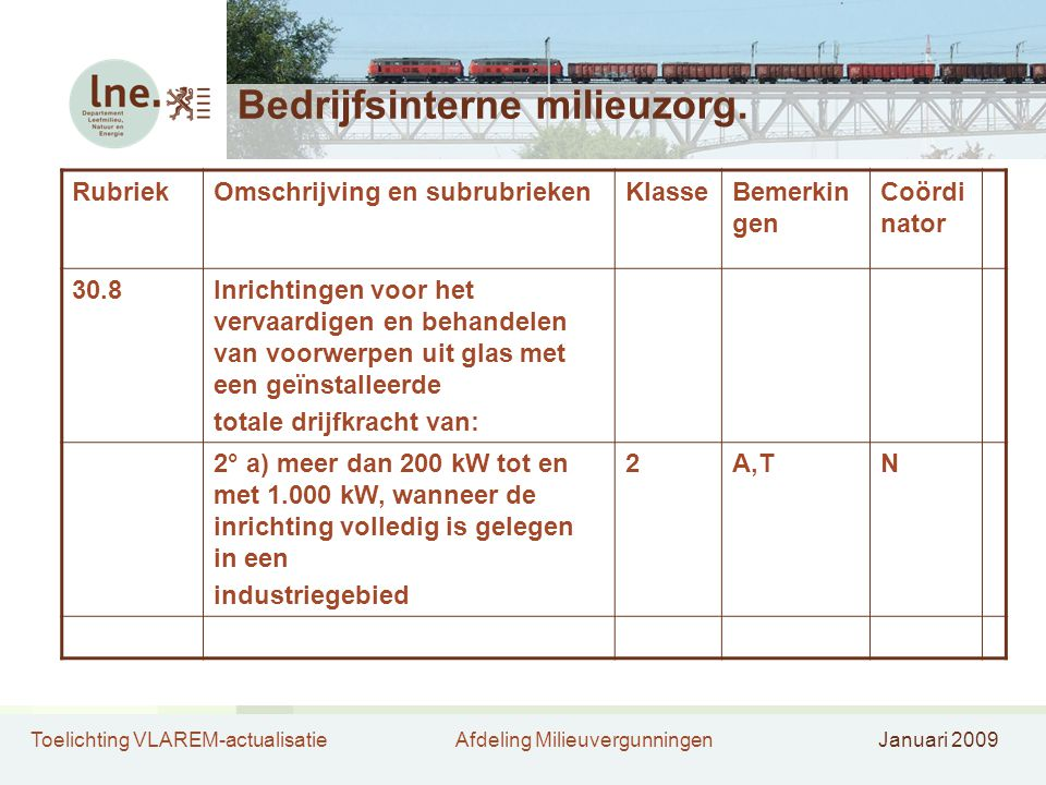 Toelichting VLAREM-actualisatieAfdeling MilieuvergunningenJanuari 2009 Bedrijfsinterne milieuzorg. RubriekOmschrijving en subrubriekenKlasseBemerkin g