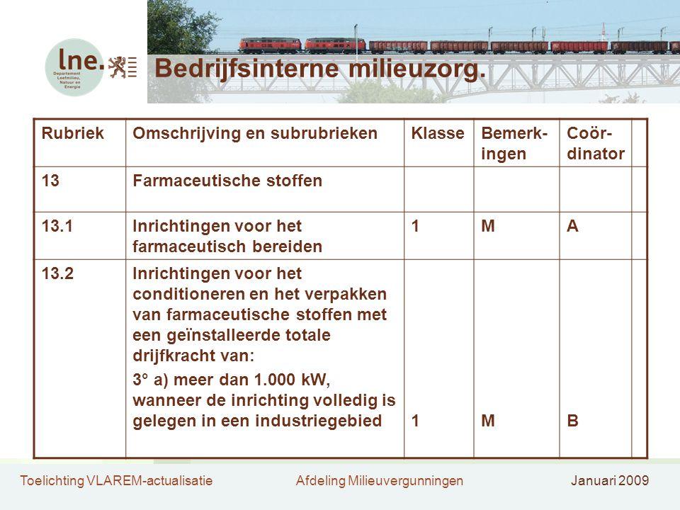 Toelichting VLAREM-actualisatieAfdeling MilieuvergunningenJanuari 2009 Afvalstoffen 1.Definities  Afvalstoffenverwerking, asbestbeheersing 2.Indelingsrubrieken 2.1, 2.2 3.Algemene voorwaarden (hoofdstuk 4) afgewerkte olie, asbesthoudend materiaal 4.Sectorale bepalingen (hoofdstuk 5) biologische behandeling, bermmaaisel, voertuigwrakken, dierlijk afval,verbranding biomassa, monostortplaatsen baggerspecie 5.Niet ingedeelde inrichtingen (hoofdstuk 6) asbesthoudend materiaal