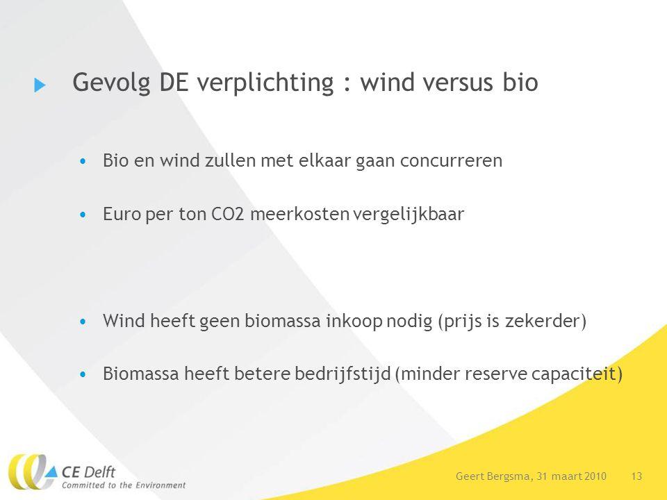 13Geert Bergsma, 31 maart 2010 Gevolg DE verplichting : wind versus bio Bio en wind zullen met elkaar gaan concurreren Euro per ton CO2 meerkosten ver