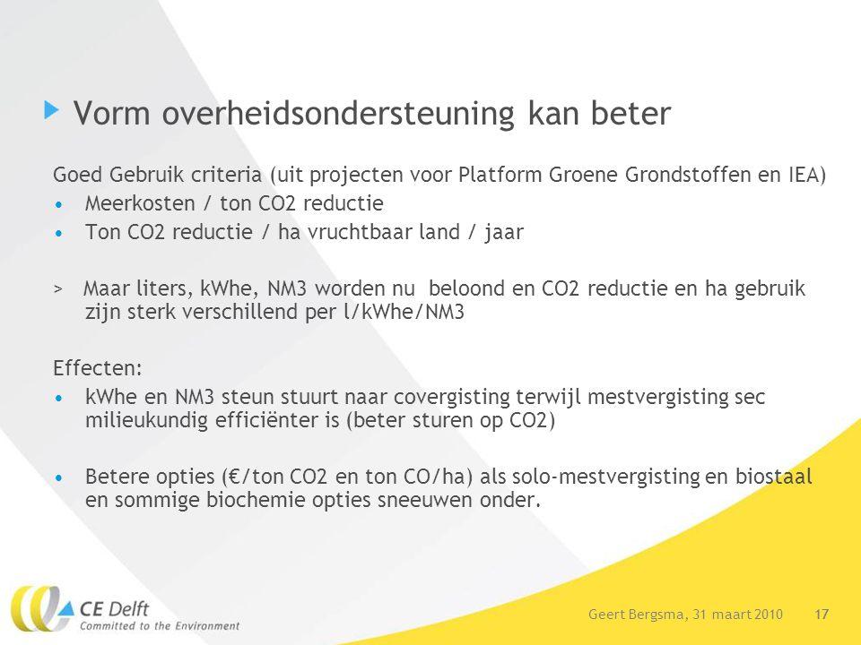 17Geert Bergsma, 31 maart 2010 17 Vorm overheidsondersteuning kan beter Goed Gebruik criteria (uit projecten voor Platform Groene Grondstoffen en IEA)