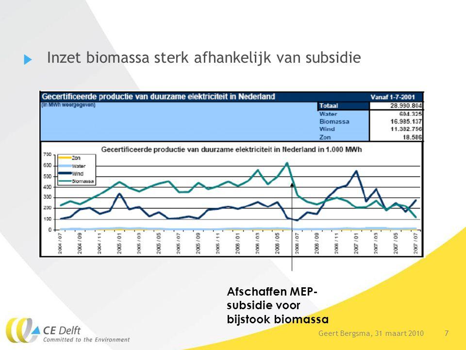 8Geert Bergsma, 31 maart 2010 Huidig beleidskader bio-energie (2010) SDE subsidie voor bio-elektriciteit (651 mln € over 20 jaar) uit: afvalverbranding co-vergisting van dierlijke mest vergisting van groente-, fruit- en tuinafval (gft) en VGI thermische conversie van vaste of vloeibare biomassastromen stortgas afvalwaterzuiveringsinstallaties en rioolwaterzuiveringsinstallaties SDE subsidie voor biogas (214 mln € over 20 jaar) uit: co-vergisting van dierlijke mest vergisting van groente-, fruit- en tuinafval (gft) en overig stortgas afvalwaterzuiveringsinstallaties en rioolwaterzuiveringsinstallaties Oude MEP beschikkingen voor bijstook bij kolen (ca.