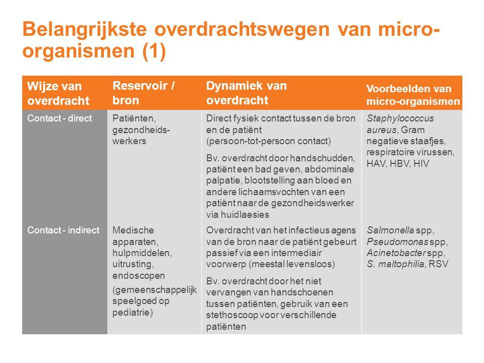 Belangrijkste overdrachtswegen van micro- organismen (1) Wijze van overdracht Reservoir / bron Dynamiek van overdracht Voorbeelden van micro-organisme