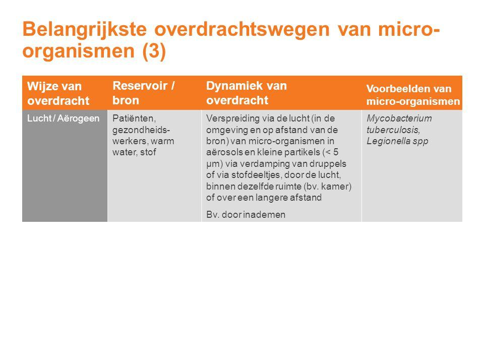 Wijze van overdracht Reservoir / bron Dynamiek van overdracht Voorbeelden van micro-organismen Lucht / AërogeenPatiënten, gezondheids- werkers, warm w