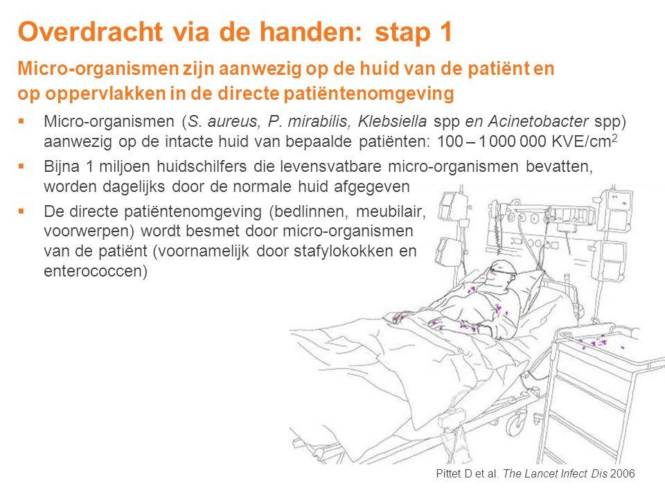 Overdracht via de handen: stap 1 Micro-organismen zijn aanwezig op de huid van de patiënt en op oppervlakken in de directe patiëntenomgeving  Micro-o