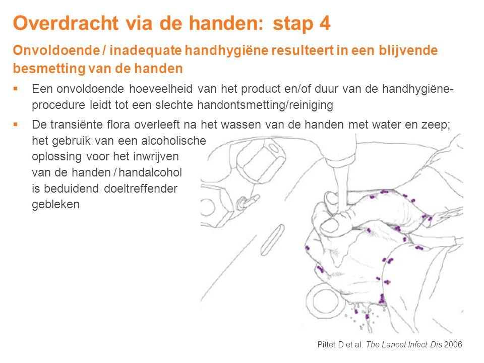 Onvoldoende / inadequate handhygiëne resulteert in een blijvende besmetting van de handen  Een onvoldoende hoeveelheid van het product en/of duur van