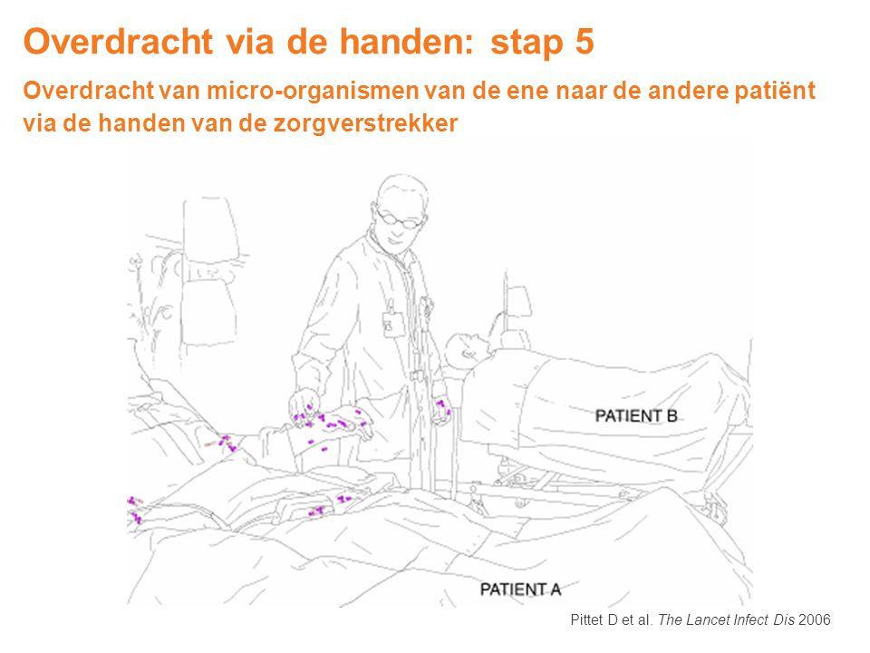 Overdracht van micro-organismen van de ene naar de andere patiënt via de handen van de zorgverstrekker Overdracht via de handen: stap 5 Pittet D et al