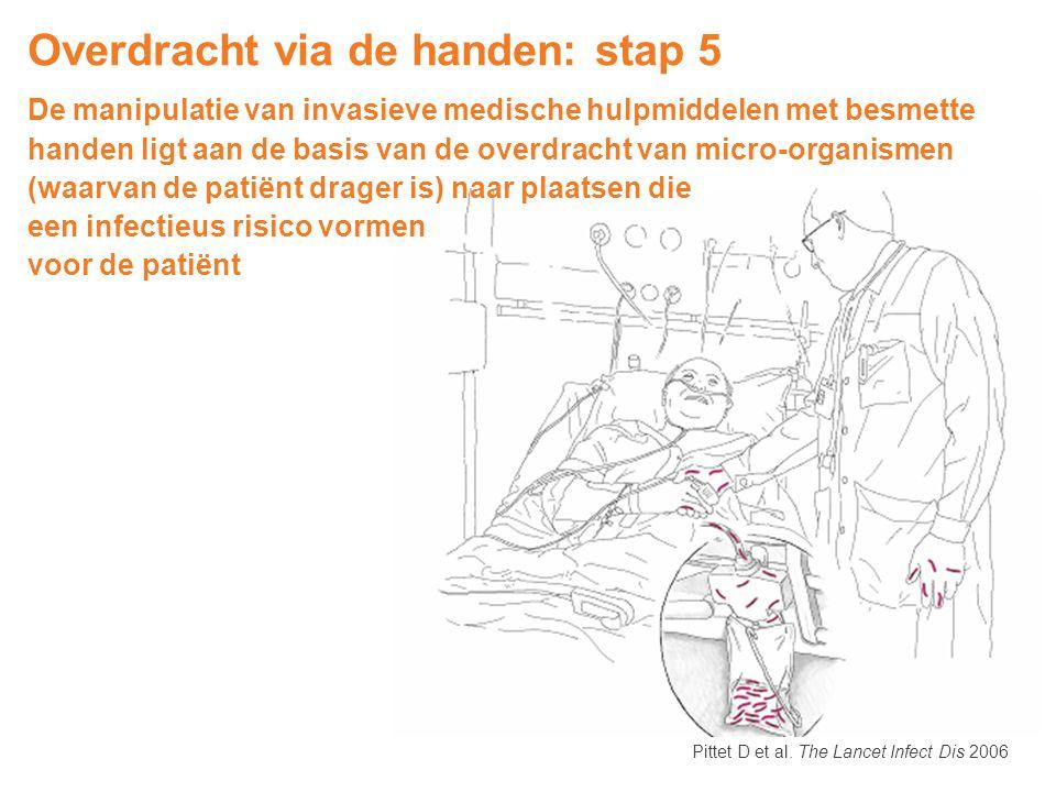 De manipulatie van invasieve medische hulpmiddelen met besmette handen ligt aan de basis van de overdracht van micro-organismen (waarvan de patiënt dr
