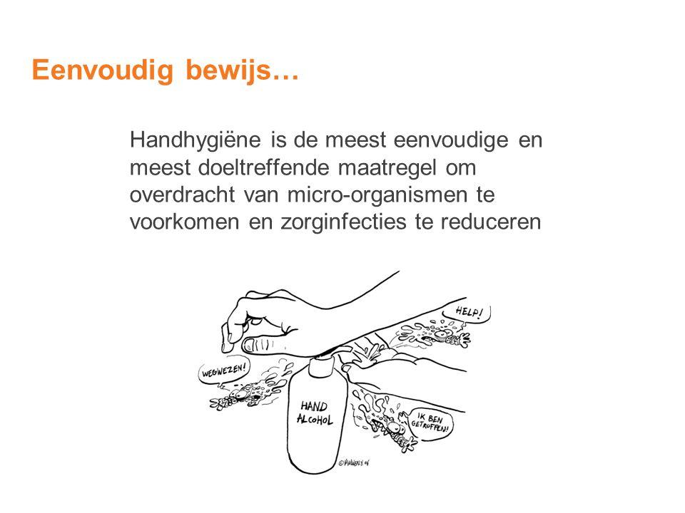 Eenvoudig bewijs… Handhygiëne is de meest eenvoudige en meest doeltreffende maatregel om overdracht van micro-organismen te voorkomen en zorginfecties