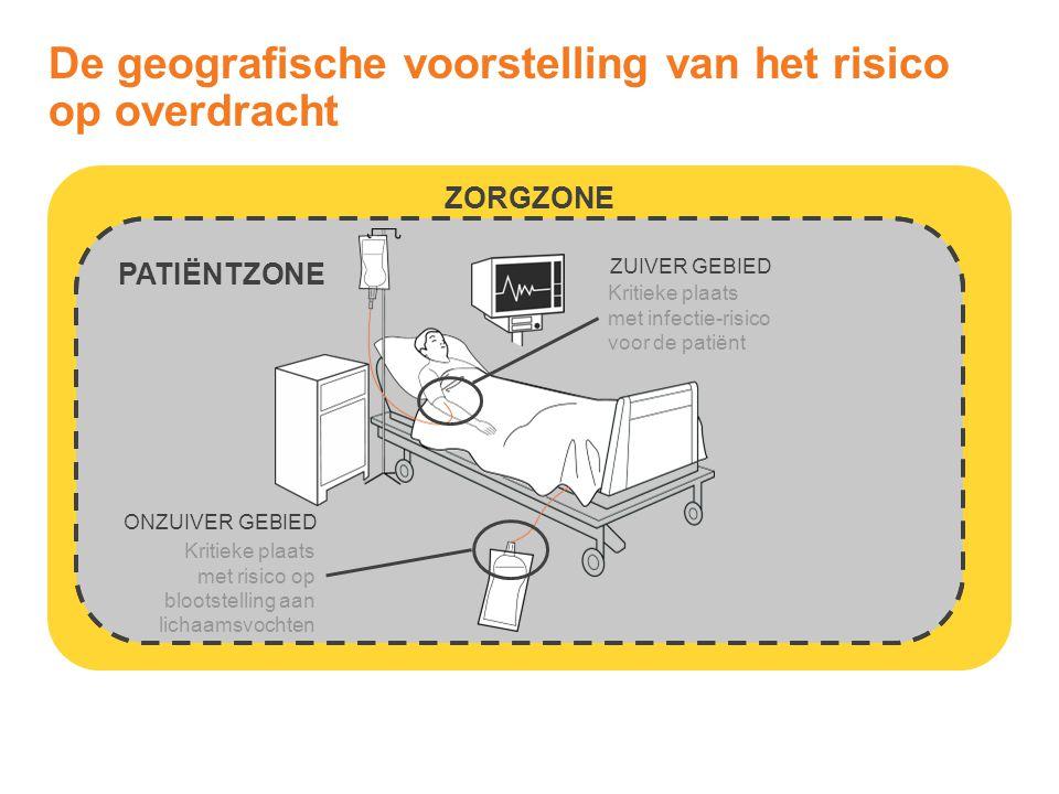 ZORGZONE PATIËNTZONE De geografische voorstelling van het risico op overdracht Kritieke plaats met infectie-risico voor de patiënt Kritieke plaats met